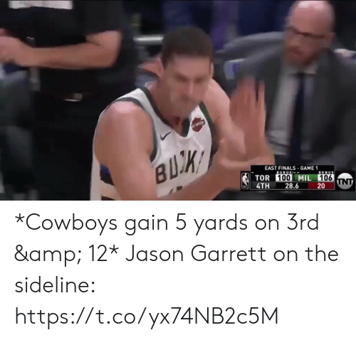 Dallas Cowboys, Finals, and Football: EAST FINALS GAME 1  MIL  106  TOR 100 *Cowboys gain 5 yards on 3rd & 12*  Jason Garrett on the sideline: https://t.co/yx74NB2c5M