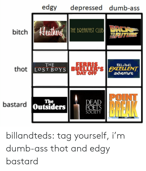outsiders: edgy depressed dumb-ass  bitch n  THE BREAKFAST CLUBBcm  THE  LOST BOYS  FERRIS  BUELLER'S  DAY OFF  thot  EXCELLENT  dventure  POINL  The  Outsiders  DEAD  ETS  SOCIETY billandteds: tag yourself, i'm dumb-ass thot and edgy bastard