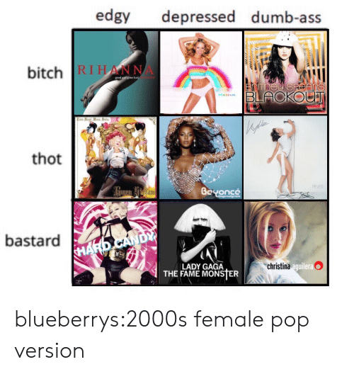 Ass, Bitch, and Dumb: edgy depressed dumb-ass  bitch RIHA  NNA  -E  bastard  LADY GAGA  THE FAME MONSTER  christina aguilera blueberrys:2000s female pop version