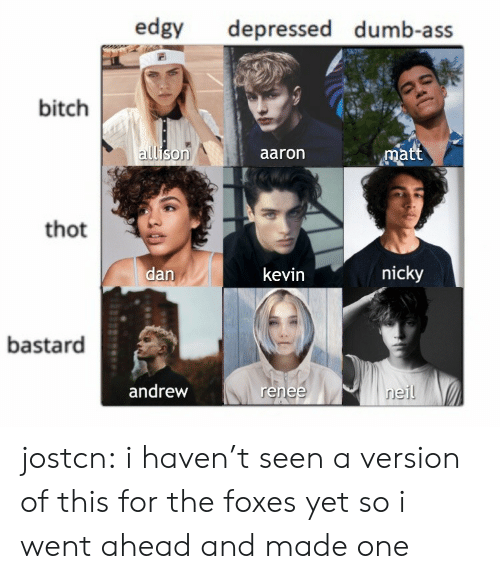 nicky: edgy depressed dumb-ass  bitch  son  aaron  ma  thot  dan  kevin  nicky  bastard  andrew  neil jostcn:  i haven't seen a version of this for the foxes yet so i went ahead and made one