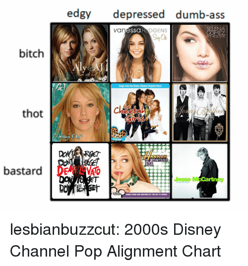 Ass, Bitch, and Disney: edgy depressed dumb-ass  DGENS  SELENA  COME  van  SSOHU  bitch  Songs from the Disney  Original Movie  thot  che  on  Ise  ANNAH  UONTANA  bastard DE VAO  ST  Jesse M  ey  DO  SONGS FROM AND INSPIRED BY THE HIT TV SERIES lesbianbuzzcut: 2000s Disney Channel Pop Alignment Chart
