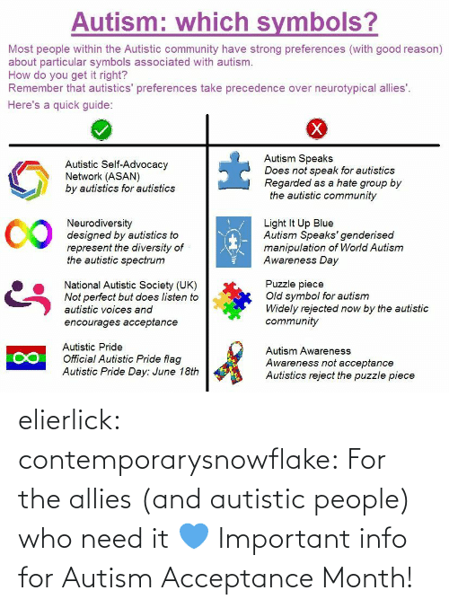 A Href: elierlick:  contemporarysnowflake: For the allies (and autistic people) who need it 💙 Important info for Autism Acceptance Month!