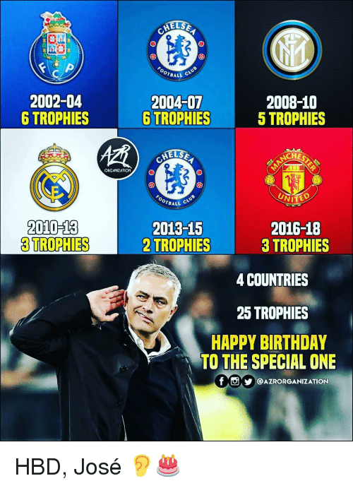 trophies: ELSE  OTBALL  2002-04  6 TROPHIES  2004-07  6 TROPHIES  2008-10  5 TROPHIES  CHEST  ORGANZATION  OTBALL  2010-13  3 TROPHIES  2013-15  2 TROPHIES  2016-18  3 TROPHIES  4 COUNTRIES  25 TROPHIES  HAPPY BIRTHDAY  TO THE SPECIAL ONE  U @AZRORGANIZATION HBD, José 👂🎂