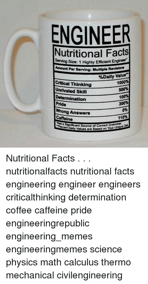 "Critical Thinking: ENGINEER  Nutritional Facts  Size: 1 Highly Efficient Engineer  Amount Per serving: Multiple Rovtsloma  %Daily Value  1000%  Critical Thinking  500%  Unrivaled Skill  100%  Determination  300%  Pride  0%  Wrong Answers  110%  Caffeine  ""Naa  cant source UniveD  Diet  Values are Based on Your Nutritional Facts . . . nutritionalfacts nutritional facts engineering engineer engineers criticalthinking determination coffee caffeine pride engineeringrepublic engineering_memes engineeringmemes science physics math calculus thermo mechanical civilengineering"