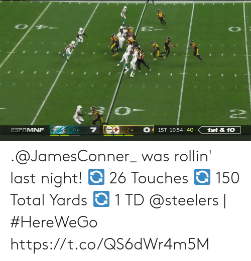 Memes, Steelers, and 🤖: ESFTMNF  1ST 10:54 40  1st&10  0-6  2-4 .@JamesConner_ was rollin' last night!  🔄 26 Touches  🔄 150 Total Yards  🔄 1 TD   @steelers | #HereWeGo https://t.co/QS6dWr4m5M
