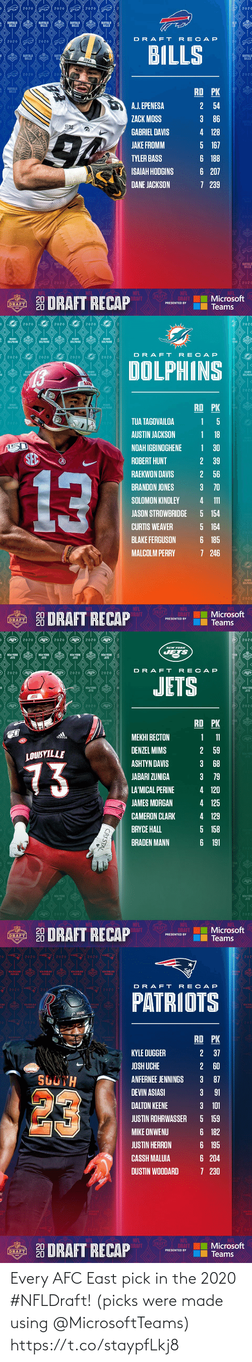 east: Every AFC East pick in the 2020 #NFLDraft! (picks were made using @MicrosoftTeams) https://t.co/staypfLkj8