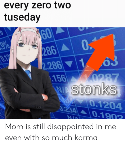 Anime, Disappointed, and Zero: every zero two  tuseday  A60  0  9%  286 A  0.17  1 63  2.286  .156  y0287  WAStonks  d70.1204  0.234  0.1902  13 Mom is still disappointed in me even with so much karma