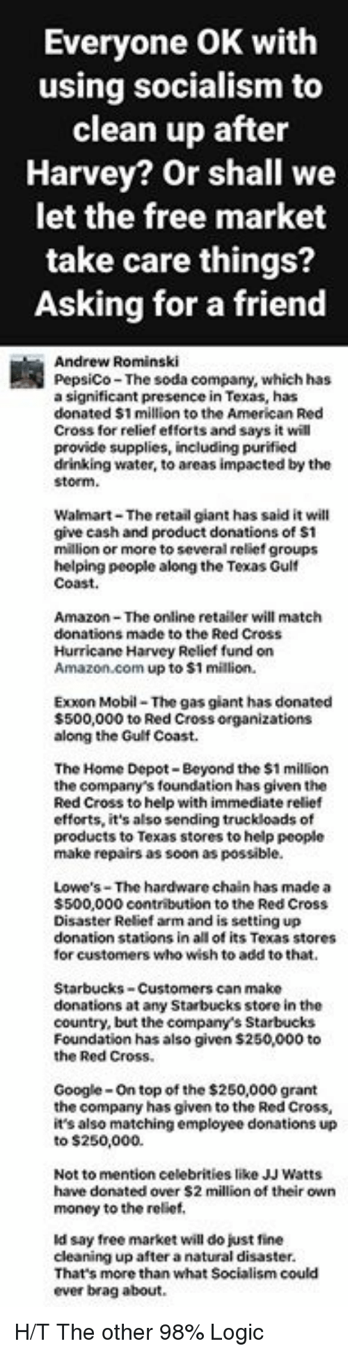 amazone: Everyone OK with  using socialism to  clean up after  Harvey? Or shall we  let the free market  take care things?  Asking for a friend  Andrew Rominski  PepsiCo-The soda company, which has  a significant presence in Texas, has  donated $1 million to the American Red  Cross for relief efforts and says it will  provide supplies, including purified  豳;  king water, to areas impacted by the  Walmart The retail giant has said it will  e cash and product donations of $1  million or more to several reliet groups  lping people along the Texas Gult  Coast.  Amazon-The online retailer will match  donations made to the Red Cross  Hurricane Harvey Relief fund on  Amazon.com up to $1 million.  xxon Mobil The gas giant has donated  $500,000 to Red Cross organizations  along the Gulf Coast  the company's foundation has given the  Red Cross to help with immediate relief  efforts, it's also sending truckloads o  roducts to Texas stores to help people  ake repairs as soon as possible  Lowe's-The hardware chain has made a  $500,000 contribution to the Red Cross  Disaster Relief arm and is setting up  nation stations in all of its Texas stores  for customers who wish to add to that.  tarbucks-Customers can make  donations at any Starbucks store in the  country, but the company's Starbucks  Foundation has also given $250,000 to  the Red Cross  Google-On top of the $250,000 grant  he company has given to the Red Cross,  it's also matching employee donations up  to $250,000.  ot to mention celebrities like JJ Watts  have donated over $2 million of their own  money to the relief,  say free market will do just fine  cleaning up after a natural disaster.  That's more than what Socialism could  ever brag about H/T The other 98% Logic