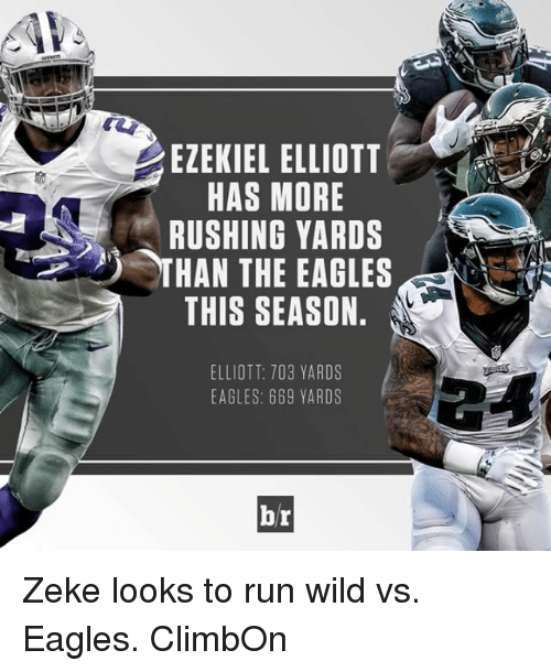 Run, Sports, and Eagle: EZEKIEL ELLIOTT  HAS MORE  RUSHING YARDS  HAN THE EAGLES  THIS SEASON.  ELLIOTT: 703 YARDS  EAGLES: 669 YARDS  br Zeke looks to run wild vs. Eagles. ClimbOn