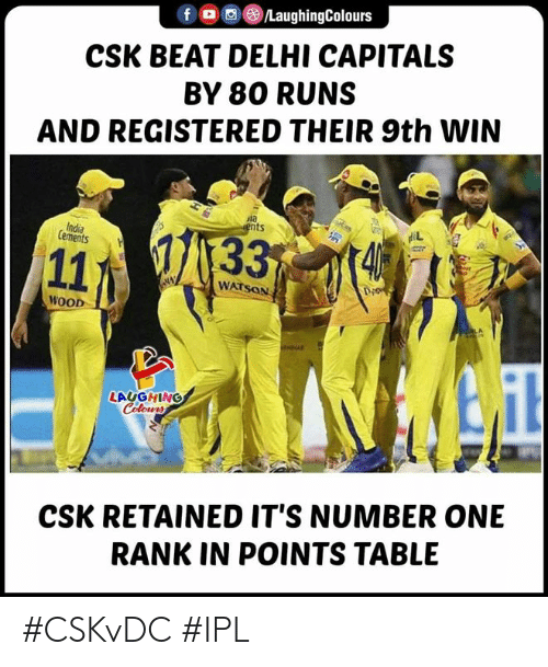 India, Indianpeoplefacebook, and Ipl: f。回@)/LaughingColours  CSK BEAT DELHI CAPITALS  BY 80 RUNS  AND REGISTERED THEIR 9th WIN  ula  ts  India  Cements  WATSON  Di  WOOD  LAUGHING  CSK RETAINED IT'S NUMBER ONE  RANK IN POINTS TABLE #CSKvDC #IPL
