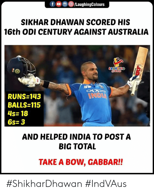 Laughin: f  o  ()/LaughingColours  SIKHAR DHAWAN SCORED HIS  16th ODI CENTURY AGAINST AUSTRALIA  LAUGHIN  io  IND  RUNS-143  BALLS-115  4s 18  6s- 3  AND HELPED INDIA TO POST A  BIG TOTAL  TAKE A BOW, GABBAR!! #ShikharDhawan #IndVAus