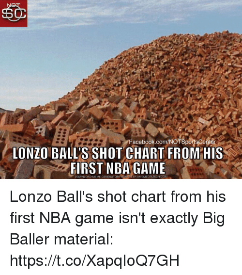 meme generator: Facebook.com/NOTSpornsCenter  Facebook.com/NOTSportsCenter  LONZO BALL'S SHOT CHART FROM HIS  FIRST NBA GAME  DOWNLOAD MEME GENERATOR FROM HTTP:/MEMECRUNCH.COM Lonzo Ball's shot chart from his first NBA game isn't exactly Big Baller material: https://t.co/XapqIoQ7GH