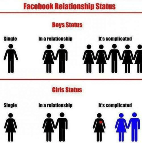 Facebook Relationships: Facebook Relationship Status  Boys Status  Single  In a relationship  Irs complicated  Girls Status  Single  In a relationship  I's complicated  祌