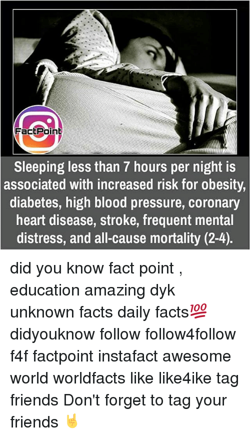 heart disease: Fact Point  Sleeping less than 7 hours per night is  associated with increased risk for obesity,  diabetes, high blood pressure, coronary  heart disease, stroke, frequent mental  distress, and all-cause mortality (2-4). did you know fact point , education amazing dyk unknown facts daily facts💯 didyouknow follow follow4follow f4f factpoint instafact awesome world worldfacts like like4ike tag friends Don't forget to tag your friends 🤘