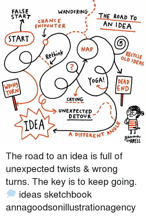 Unexpectable: FALSE  WANDERING  THE ROAD TO  START  CHANCE  AN IDEA  ENCOUNTER  START  ethink  NAP  OLD IDEAS  YOGA!  DEAD  END  TURN  CRYING  A UNEXPECTED  I  DETOUR  IDEA  A DIFFERENT A  CORRELL The road to an idea is full of unexpected twists & wrong turns. The key is to keep going. 💭 ideas sketchbook annagoodsonillustrationagency
