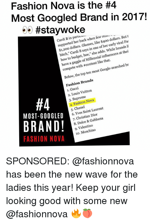 "top ten: Fashion Nova is the #4  Most Googled Brand in 2017!  .. #staywoke  Cardi B in paric.  supported her back when few ouc  $1,200 dollars. Glasses, like $400 dollars. But h  bitch,"" Cardi B says in one of her early viral Fa  how to budget, hoe,"" she adds. While brands li  have a gaggle of Millennial influencers at thei  compete with # content like that.  Below, the top ten most Google-searched br  Fashion Brands  1. Gucci  2. Louis Vuitton  3. Supreme  4. Fashion Nova  5. Chanel  #4  MOST-GO0GLED  BRAND!  FASHION NOVA  6. Yves Saint Laurent  7. Christian Dior  8. Dolce & Gabbana  9. Valentino  10. Moschino SPONSORED: @fashionnova has been the new wave for the ladies this year! Keep your girl looking good with some new @fashionnova 🔥🍑"