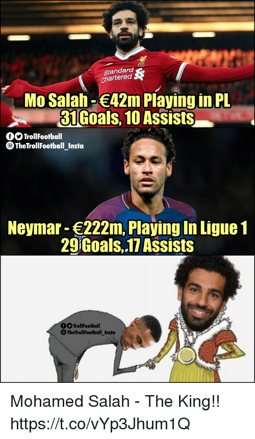 Goals, Memes, and Neymar: FC  Standard  chartered  Mo Salah -42m Playing in PL  31 Goals. 10 Assists  fOTrollFootball  TheTrollFootball Insta  Neymar - 222m, Playing In Ligue 1  29Goals,.17 Assists  O TrollFootball  TheTrollFootball_Insta Mohamed Salah - The King!! https://t.co/vYp3Jhum1Q