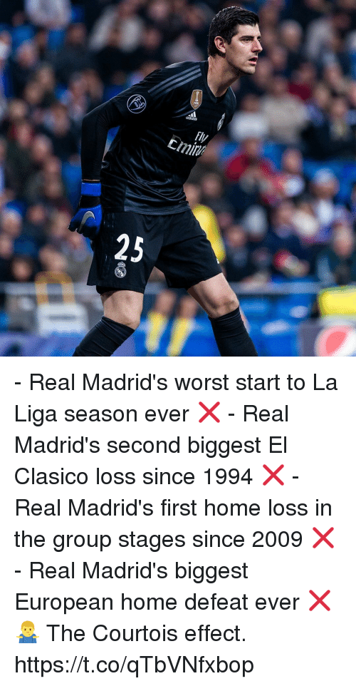 Fifa, Home, and La Liga: FIFA  Fly  25 - Real Madrid's worst start to La Liga season ever ❌   - Real Madrid's second biggest El Clasico loss since 1994 ❌   - Real Madrid's first home loss in the group stages since 2009 ❌   - Real Madrid's biggest European home defeat ever ❌   🤷‍♂️ The Courtois effect. https://t.co/qTbVNfxbop