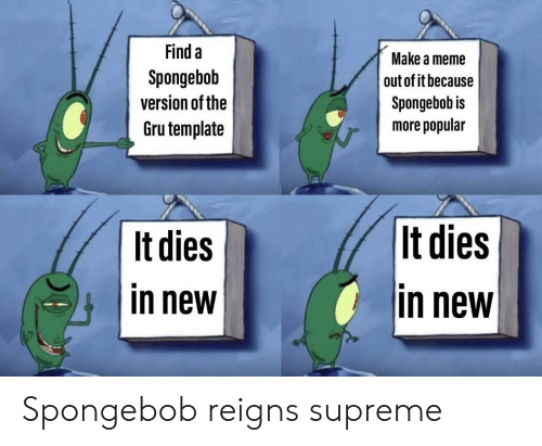 Meme, SpongeBob, and Supreme: Find a  Make a meme  Spongebob  out of it because  version of the  Spongebob is  Gru template  more popular  |It dies  It dies  in new  in new Spongebob reigns supreme
