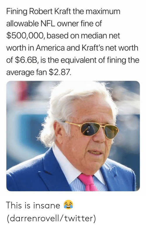 kraft: Fining Robert Kraft the maximum  allowable NFL owner fine of  $500,000, based on median net  worth in America and Kraft's net worth  of $6.6B, is the equivalent of fining the  average fan $2.87 This is insane 😂 (darrenrovell/twitter)