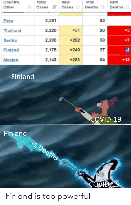 Too Powerful: Finland is too powerful
