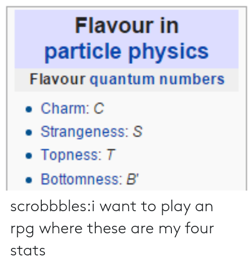 rpg: Flavour in  particle physics  Flavour quantum numbers  . Charm: C  Strangeness: S  Topness: T  Bottomness: B scrobbbles:i want to play an rpg where these are my four stats