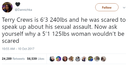 10 Oct: Follow  @Dannichka  Terry Crews is 6'3 240lbs and he was scared to  speak up about his sexual assault. Now ask  yourself why a 5'1 125lbs woman wouldn't be  scared  0:55 AM-10 Oct 2017  24.289 Retweets 56,539 Likes
