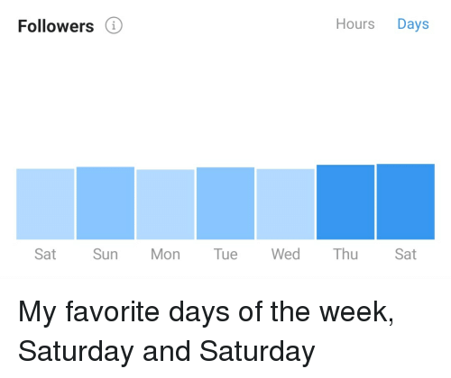 Sun, Sat, and Days of the Week: Followers  Hours Days  Sat Sun Mon Tue Wed Thu Sat
