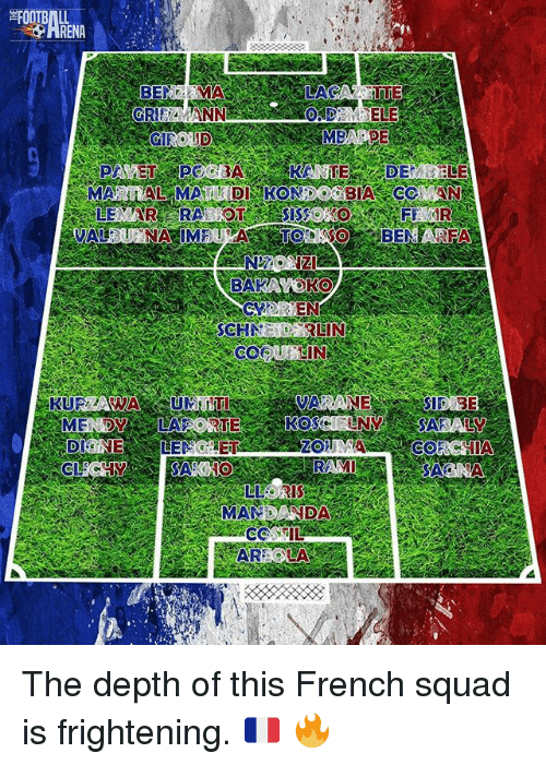 Football, Memes, and Squad: FOOTBALL  ONDE  GRIEG ANN  MB  NZI  KURAWA  DECRNE  LEAK  LLACRIS  ELE  BEN  LE  REA The depth of this French squad is frightening. 🇫🇷 🔥