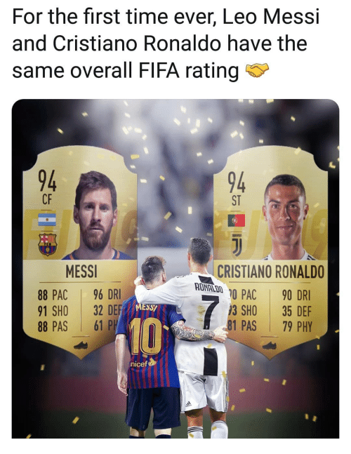pac: For the first time ever, Leo Messi  and Cristiano Ronaldo have the  same overall FIFA rating  94  CF  94  ST  MESSI  88 PAC 96 DRI  91 SHO 32 DEF  88 PAS 61 P  CRISTIANO RONALDO  RONALDD  PAC 90 DRI  3 SHO 35 DEF  81 PAS 79 PHY  nicef