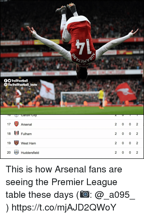 Arsenal, Memes, and Premier League: fOTrollFootball  TheTrollFootball Insta  17  Arsenal  18 Fulham  19  West Ham  20  Huddersfield This is how Arsenal fans are seeing the Premier League table these days (📷: @_a095_ ) https://t.co/mjAJD2QWoY