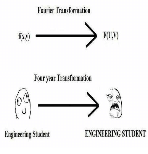 Engineering Student: Fourier Transformation  FU,V)  Four year Transformation  ENGINEERING STUDENT  Engineering Student