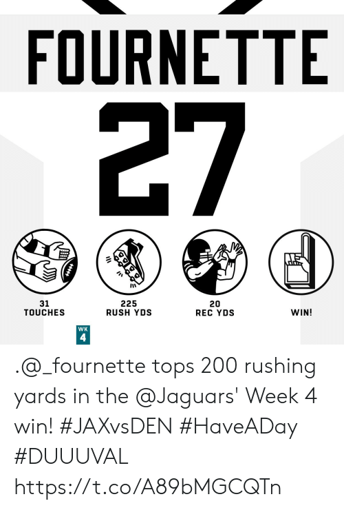 tops: FOURNETTE  27  225  RUSH YDS  31  TOUCHES  20  REC YDS  WIN!  WK  4 .@_fournette tops 200 rushing yards in the @Jaguars' Week 4 win! #JAXvsDEN #HaveADay  #DUUUVAL https://t.co/A89bMGCQTn