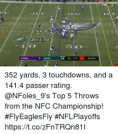 lio: FOX  3RD & 10  LIO  VIKINGS  7 EAGLES  14 2nd 1:18 02 3rd & 10  3 352 yards, 3 touchdowns, and a 141.4 passer rating.  @NFoles_9's Top 5 Throws from the NFC Championship! #FlyEaglesFly #NFLPlayoffs https://t.co/zFnTRQn81I