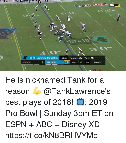 Abc, Dallas Cowboys, and Disney: FOX  NFL  22 RB Christian McCaffrey Today Touches 16 Yards 95  COWBOYS  8 PANTHERS  16 4th 7:49 06 1st & 10 He is nicknamed Tank for a reason 💪  @TankLawrence's best plays of 2018!  📺: 2019 Pro Bowl | Sunday 3pm ET on ESPN + ABC + Disney XD https://t.co/kN8BRHVYMc