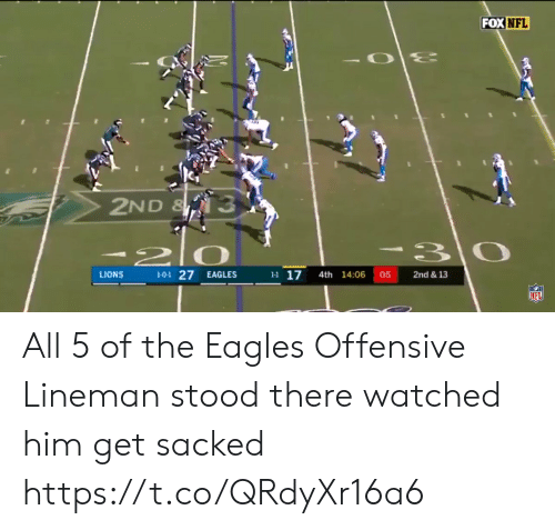 the eagles: FOX NFL  2ND &  1-0-1 27  1-1 17  LIONS  EAGLES  4th 14:06  05  2nd &13  NFL All 5 of the Eagles Offensive Lineman stood there watched him get sacked   https://t.co/QRdyXr16a6