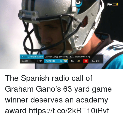 Game Winner: FOX NFL  Graham Gano  Career Long: 59 Yards (2011 Week 9 vs SF)  13 31 PANTHERS 2-1 30 4th 06 03 3rd & 10  9 K  GIANTS The Spanish radio call of Graham Gano's 63 yard game winner deserves an academy award https://t.co/2kRT10iRvf