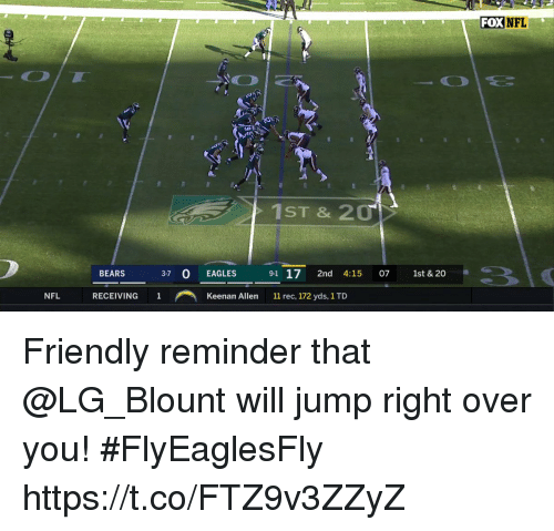 Memes, Nfl, and Bears: FOXNFL  1ST & 20  LAGLS  17 d 4135 07164 20  BEARS  3-7 O  9-1 17 2nd 4:15 07 1st & 20  NFL  RECEIVING  1  Keenan Allen  II rec, 172 yds, 1 TD Friendly reminder that @LG_Blount will jump right over you! #FlyEaglesFly https://t.co/FTZ9v3ZZyZ