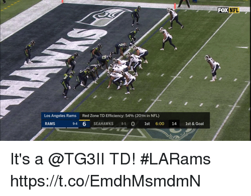 Los Angeles Rams, Memes, and Nfl: FOXNFL  Los Angeles Rams  Red Zone TD Efficiency: 54% (20TH in NFL)  RAMS  9-4 6 SEAHAWKS 85 0 1st 6:00 14 1st & Goal It's a @TG3II TD! #LARams https://t.co/EmdhMsmdmN