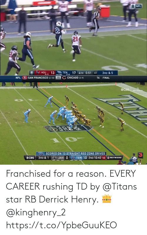 career: Franchised for a reason.  EVERY CAREER rushing TD by @Titans star RB Derrick Henry. 👑@kinghenry_2 https://t.co/YpbeGuuKEO