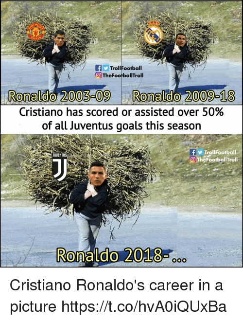 Goals, Memes, and Juventus: fTrollFootball  TheFootballTroll  Ronaldo 2003-09 Ronaldo 2009-18  Cristiano has scored or assisted over 50%  of all Juventus goals this season  TrollFootball  The FootballTroll  JUUENTUS  Ronaldo 2018- Cristiano Ronaldo's career in a picture https://t.co/hvA0iQUxBa