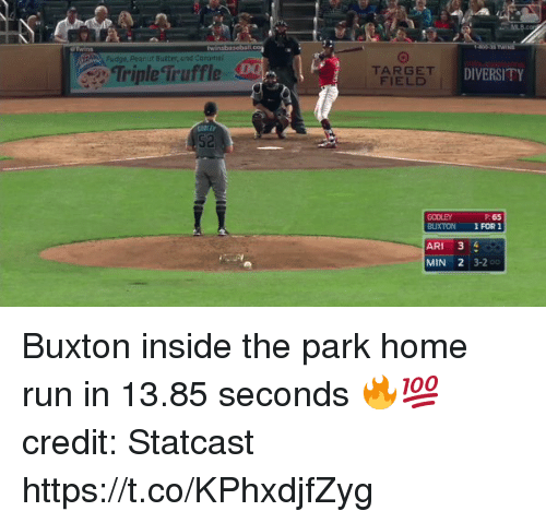 Memes, Run, and Target: Fudge, Peanut Batter, and carame  TripleTruffle  TARGET  FIELD  DIVERSITY  S2  GODLEY  BUXTON  P: 65  1 FOR 1  ARI 3 4  MIN 2 3-2 Buxton inside the park home run in 13.85 seconds 🔥💯    credit: Statcast https://t.co/KPhxdjfZyg