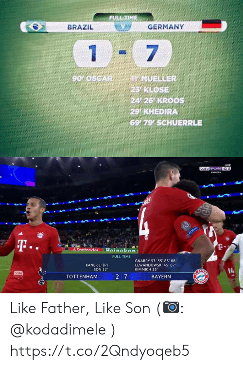 "Memes, Respect, and Sports: FULL TIME  GERMANY  BRAZIL  1  7  V MUELLER  23 KLOSE  24/26 KROOS  29 KHEDIRA  6979 SCHUERRLE  90 05CAR   LIVE  beiN SPORTS HD 11  ENGLISH  ALE  14  RESPECT  T..  Santandor  Hoinokon  FULL TIME  GNABRY 53' 55' 83' 88  LEWANDOWSKI 45' 87  KANE 61' (P)  SON 12  KIMMICH 15""  beiN  14  CONVECT  TOTTENHAM  27  BAYERN  MONGH  RN Like Father, Like Son (📷: @kodadimele ) https://t.co/2Qndyoqeb5"
