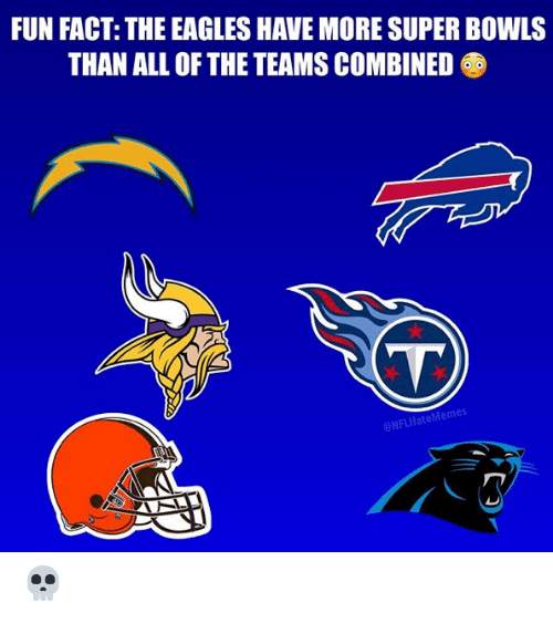 Philadelphia Eagles, Nfl, and All of The: FUN FACT: THE EAGLES HAVE MORE SUPER BOWLS  THAN ALL OF THE TEAMS COMBINED  T  NFLHateMemes 💀