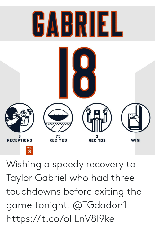 gabriel: GABRIEL  18  75  REC YDS  WIN!  RECEPTIONS  REC TDS  WK  33 Wishing a speedy recovery to Taylor Gabriel who had three touchdowns before exiting the game tonight. @TGdadon1 https://t.co/oFLnV8l9ke