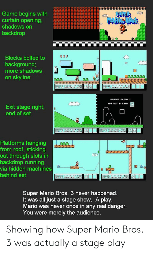 Super Mario, Super Mario Bros, and Mario: Game begins with  curtain opening,  shadows on  backdrop  SAR  3  Blocks bolted to  background  more shadows  on skyline  COURSE CLEAR  YOU GOT A CARD  Exit stage right;  end of set  Platforms hanging  from roof, sticking  out through slots in  backdrop runhing  via hidden machines  behind set  ieecast  Super Mario Bros. 3 never happened  It was all just a stage show. A play  Mario was never once in any real danger.  You were merely the audience Showing how Super Mario Bros. 3 was actually a stage play