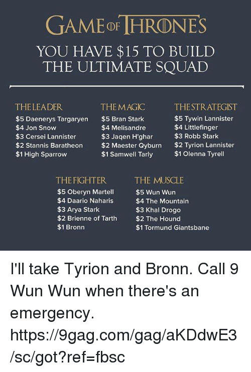 jaqen: GAMEoF HRONES  YOU HAVE $15 TO BUILD  THE ULTIMATE SQUAD  THE LEADER  $5 Daenerys Targaryen  $4 Jon Snow  $3 Cersei Lannister  $2 Stannis Baratheon  $1 High Sparrow  THE MAGIC  $5 Bran Stark  $4 Melisandre  $3 Jaqen H'ghar  $2 Maester Qyburn  $1 Samwell Tarly  THESTRATEGIST  $5 Tywin Lannister  $4 Littlefinger  $3 Robb Stark  $2 Tyrion Lannister  $1 Olenna Tyrell  THE FIGHTER  $5 Oberyn Martell  $4 Daario Naharis  $3 Arya Stark  $2 Brienne of Ta  $1 Bronn  THE MUSCLE  $5 Wun Wun  $4 The Mountain  $3 Khal Drogo  $2 The Hound  $1 Tormund Giantsbane  rth I'll take Tyrion and Bronn. Call 9 Wun Wun when there's an emergency.  https://9gag.com/gag/aKDdwE3/sc/got?ref=fbsc