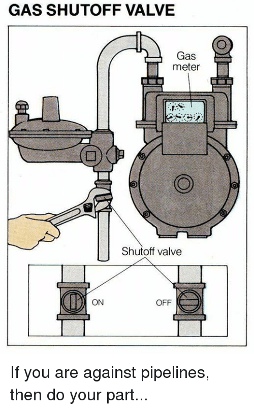 Pipeliner: GAS SHUTOFF VALVE  Gas  meter  Shutoff valve  ON  OFF If you are against pipelines, then do your part...