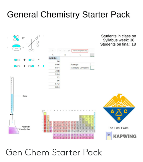 Syllabus: General Chemistry Starter Pack  Students in class on  Syllabus week: 36  Students on final: 18  -STDEV.SLA2:A10)  tight (Kg)  66  69.6  Average  Standard Deviation  68.4  70.8  74.4  72  66  67.2  68.4  Base  4 5 6 7 89 10 11 12 13 14 15 16 17 1  4.  Na Mg  112|| 1211器|1  R  |||||  Acid with  The Final Exam  器  ||  1171|212111||発1|111  phenolphtha  KAPWING Gen Chem Starter Pack