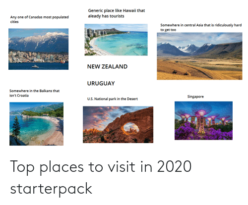 Populated: Generic place like Hawaii that  aleady has tourists  Any one of Canadas most populated  cities  Somewhere in central Asia that is ridiculously hard  to get too  NEW ZEALAND  URUGUAY  Somewhere in the Balkans that  isn't Croatia  Singapore  U.S. National park in the Desert Top places to visit in 2020 starterpack